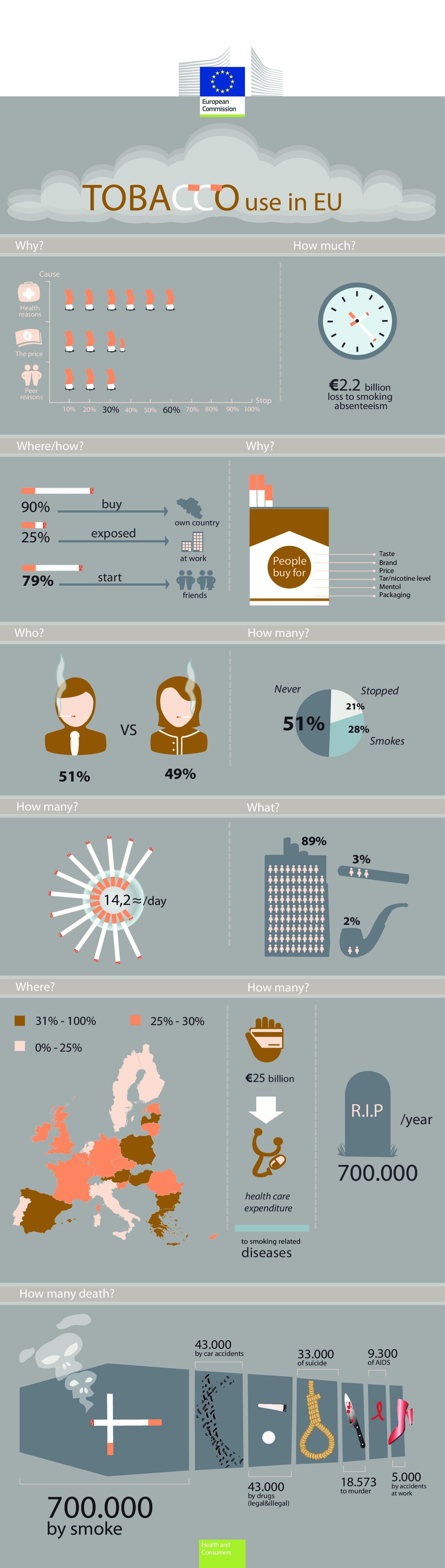 infographic-tobacco2-copie-4